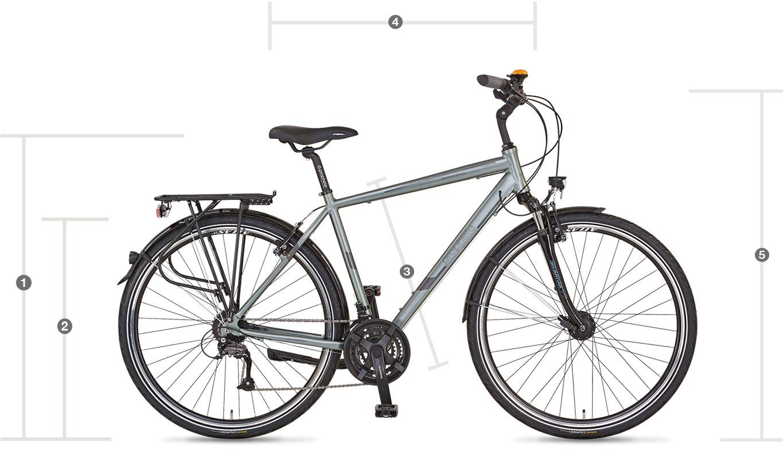 One Size Fits All Individualisiere Dein E Bike Bike